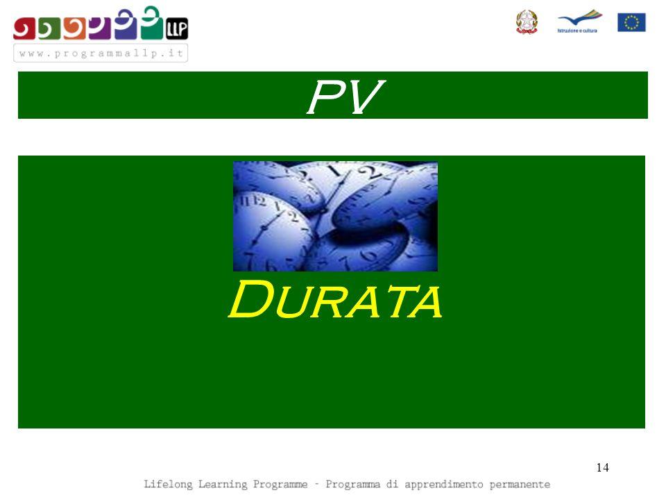 14 Durata PV
