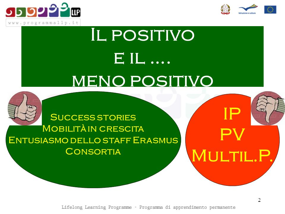 2 Il positivo e il …. meno positivo IP PV Multil.P. Success stories Mobilità in crescita Entusiasmo dello staff Erasmus Consortia