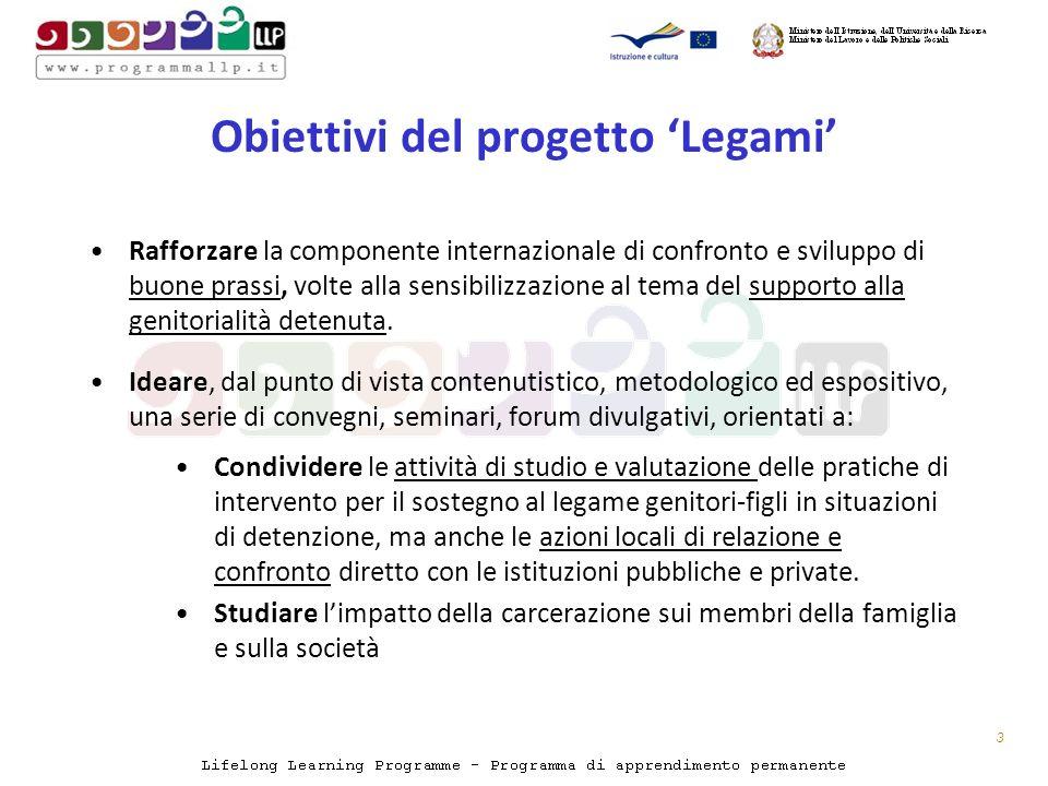 Obiettivi del progetto Legami Rafforzare la componente internazionale di confronto e sviluppo di buone prassi, volte alla sensibilizzazione al tema del supporto alla genitorialità detenuta.