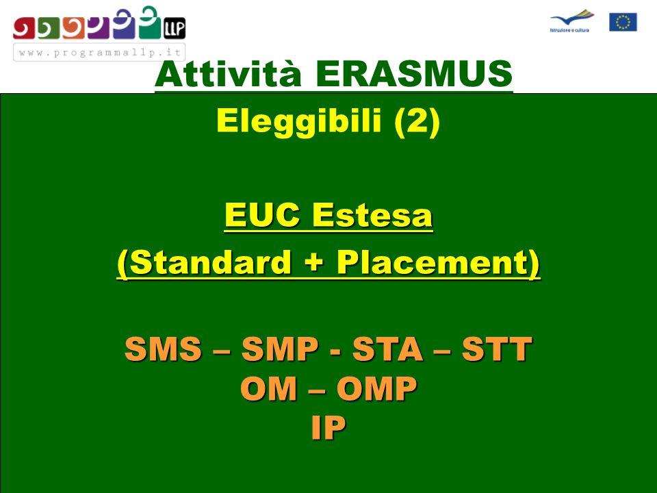 Attività ERASMUS Eleggibili (2) EUC Estesa (Standard + Placement) SMS – SMP - STA – STT OM – OMP IP