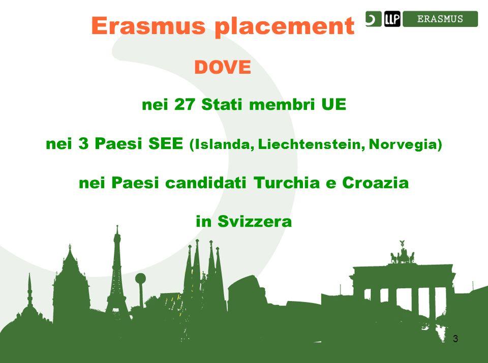 3 Erasmus placement DOVE nei 27 Stati membri UE nei 3 Paesi SEE (Islanda, Liechtenstein, Norvegia) nei Paesi candidati Turchia e Croazia in Svizzera