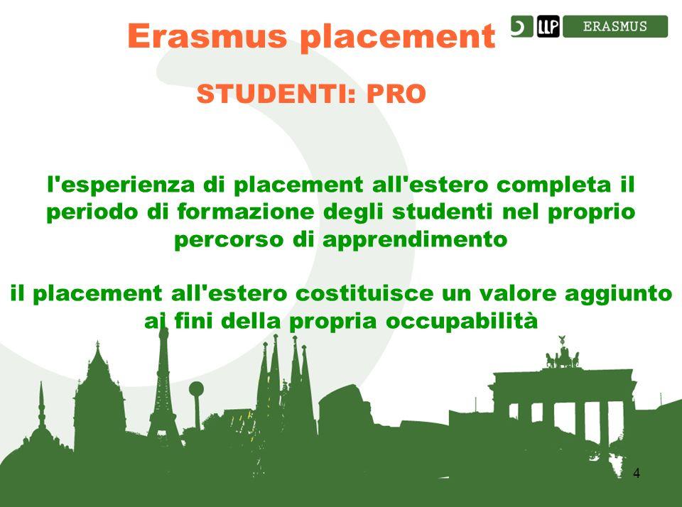 4 Erasmus placement STUDENTI: PRO l esperienza di placement all estero completa il periodo di formazione degli studenti nel proprio percorso di apprendimento il placement all estero costituisce un valore aggiunto ai fini della propria occupabilità