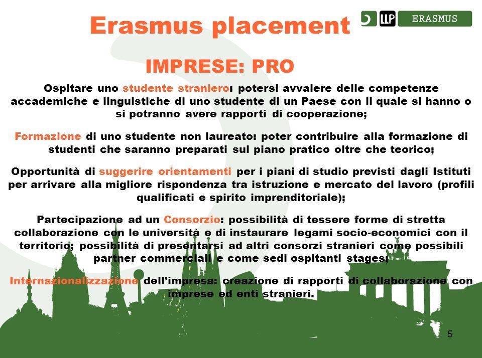 5 Erasmus placement IMPRESE: PRO Ospitare uno studente straniero: potersi avvalere delle competenze accademiche e linguistiche di uno studente di un P