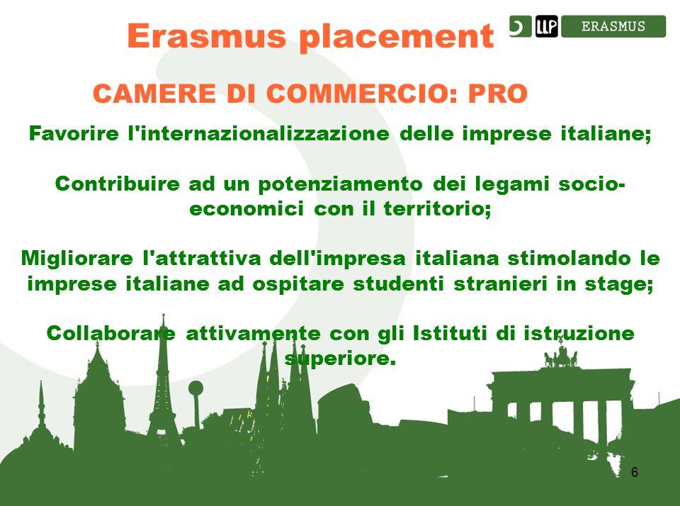 6 Erasmus placement CAMERE DI COMMERCIO: PRO Favorire l'internazionalizzazione delle imprese italiane; Contribuire ad un potenziamento dei legami soci