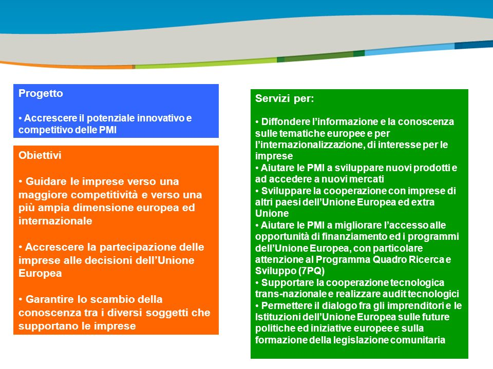 Title of the presentation | Date |# Enterprise Europe Network Italia European Commission Enterprise and Industry