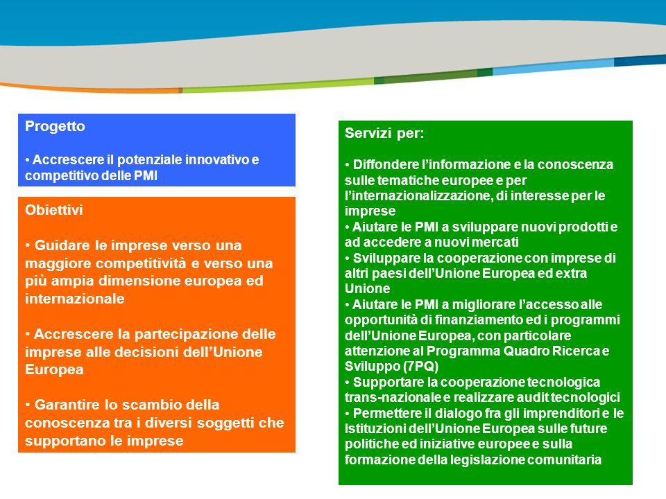 Title of the presentation | Date |# Progetto Accrescere il potenziale innovativo e competitivo delle PMI Obiettivi Guidare le imprese verso una maggiore competitività e verso una più ampia dimensione europea ed internazionale Accrescere la partecipazione delle imprese alle decisioni dellUnione Europea Garantire lo scambio della conoscenza tra i diversi soggetti che supportano le imprese Servizi per: Diffondere linformazione e la conoscenza sulle tematiche europee e per linternazionalizzazione, di interesse per le imprese Aiutare le PMI a sviluppare nuovi prodotti e ad accedere a nuovi mercati Sviluppare la cooperazione con imprese di altri paesi dellUnione Europea ed extra Unione Aiutare le PMI a migliorare laccesso alle opportunità di finanziamento ed i programmi dellUnione Europea, con particolare attenzione al Programma Quadro Ricerca e Sviluppo (7PQ) Supportare la cooperazione tecnologica trans-nazionale e realizzare audit tecnologici Permettere il dialogo fra gli imprenditori e le Istituzioni dellUnione Europea sulle future politiche ed iniziative europee e sulla formazione della legislazione comunitaria