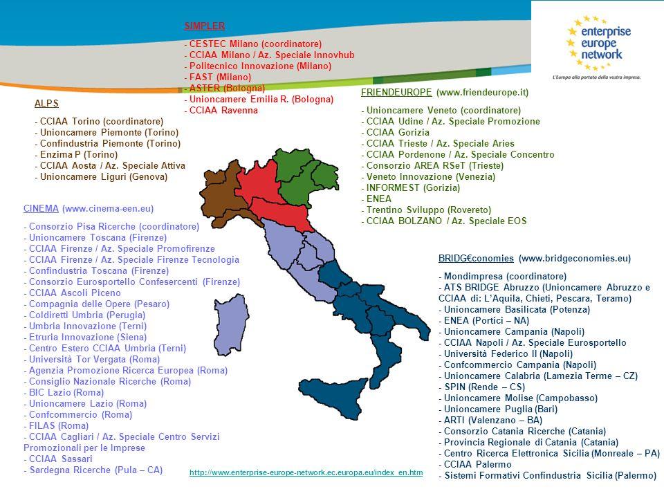 Title of the presentation | Date |# ALPS - CCIAA Torino (coordinatore) - Unioncamere Piemonte (Torino) - Confindustria Piemonte (Torino) - Enzima P (Torino) - CCIAA Aosta / Az.