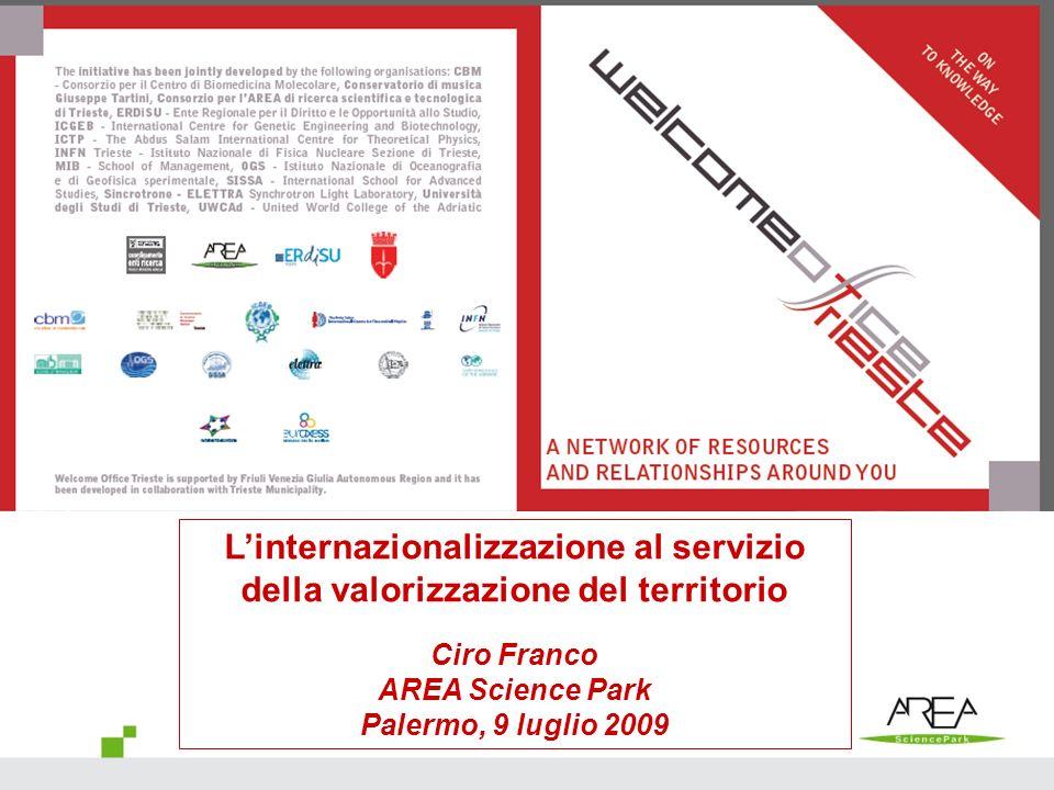 1 Presentazione iniziativa Welcome Office Trieste Trieste, 18 giugno 2009 Linternazionalizzazione al servizio della valorizzazione del territorio Ciro Franco AREA Science Park Palermo, 9 luglio 2009