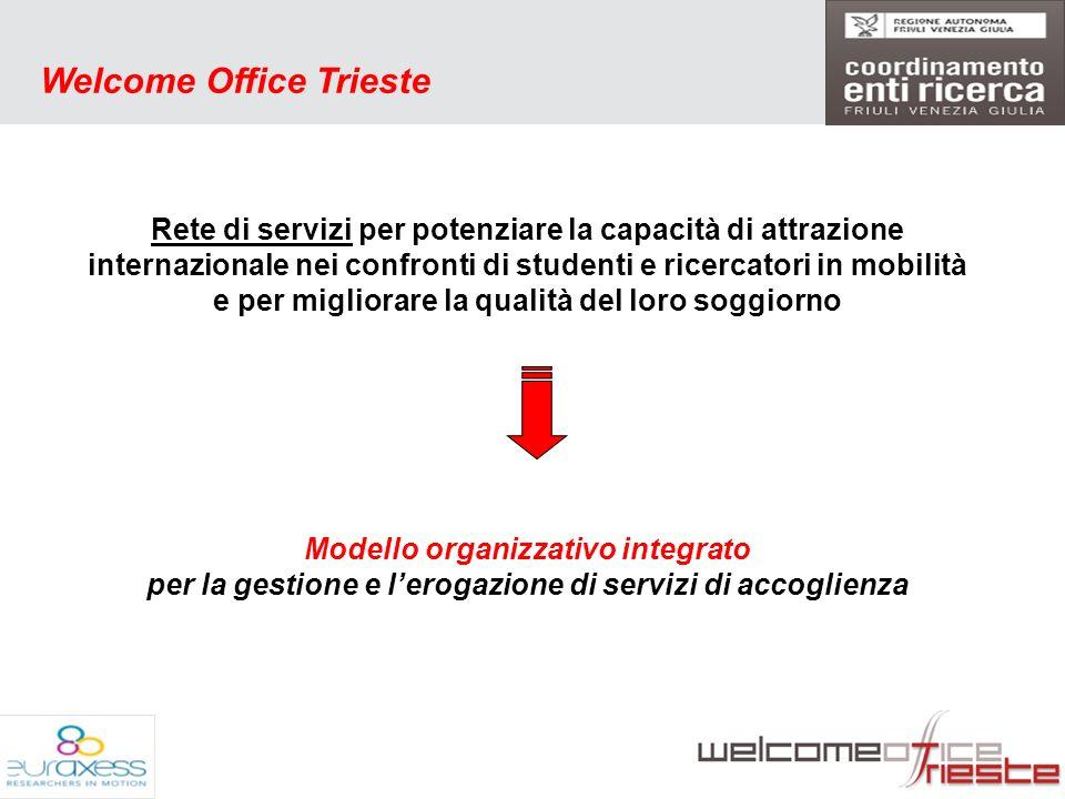 3 Welcome Office Trieste Rete di servizi per potenziare la capacità di attrazione internazionale nei confronti di studenti e ricercatori in mobilità e per migliorare la qualità del loro soggiorno Modello organizzativo integrato per la gestione e lerogazione di servizi di accoglienza