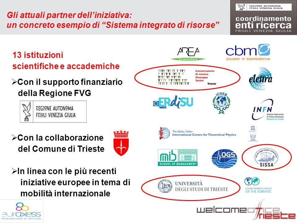 4 Gli attuali partner delliniziativa: un concreto esempio di Sistema integrato di risorse Con il supporto finanziario della Regione FVG Con la collaborazione del Comune di Trieste In linea con le più recenti iniziative europee in tema di mobilità internazionale 13 istituzioni scientifiche e accademiche