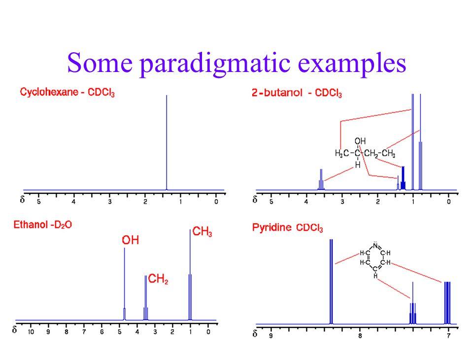 E possibile, in uno stesso esperimento mandare impulsi su nuclidi diversi (Es: 1 H, 13 C) Inoltre possiamo combinare tutto cio con quello che sappiamo sugli esperimenti bidimensionali