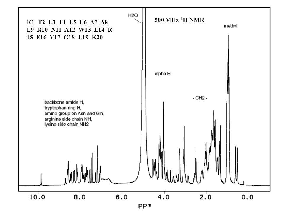 K1 T2 L3 T4 L5 E6 A7 A8 L9 R10 N11 A12 W13 L14 R 15 E16 V17 G18 L19 K20 500 MHz 1 H NMR