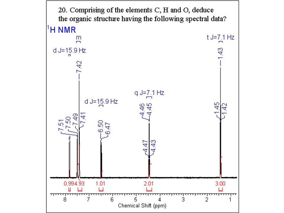 2D HSQC Experiment Prima dimensione Seconda dimensione Heteronuclear Single Quantum coherence