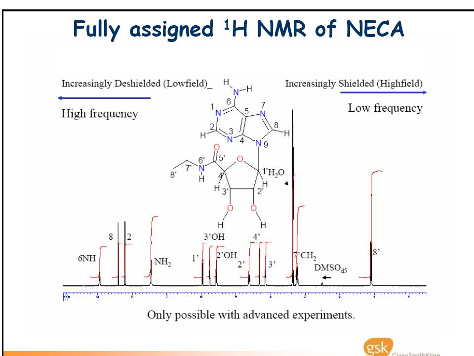 Introduction to Isotope Labeling of Proteins For NMR Overview of Protein Expression Next step of the process involves growing the E.