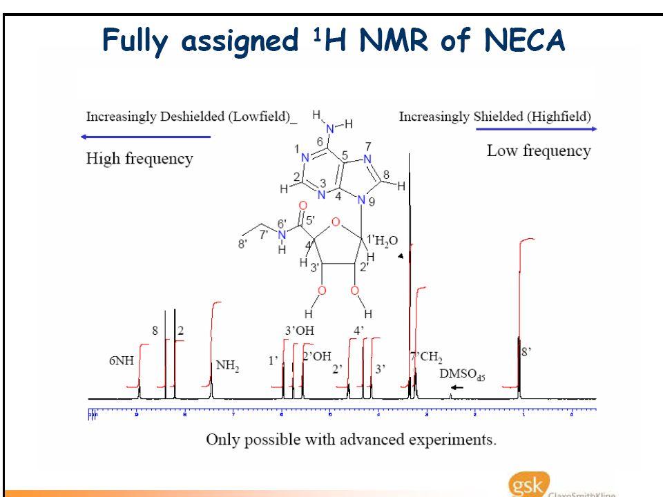2D HSQC Expriment Prima dimensione Heteronuclear Single Quantum coherence