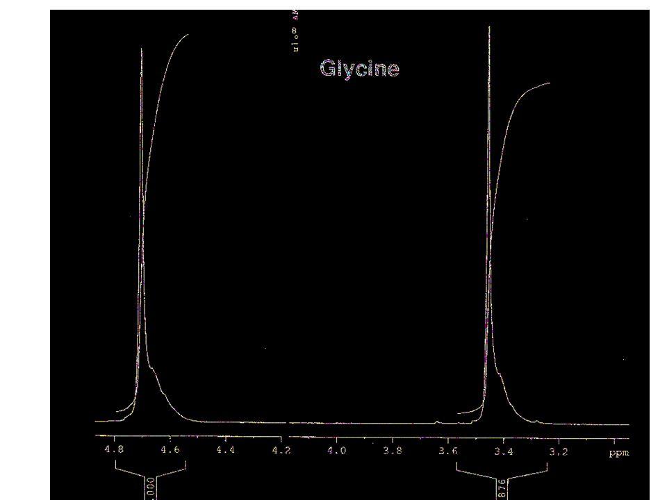 EXAMPLE N H H C C O N H H C Spectrum after The J coupling Spectrum before The J coupling 4 ppm9 ppm Signal.