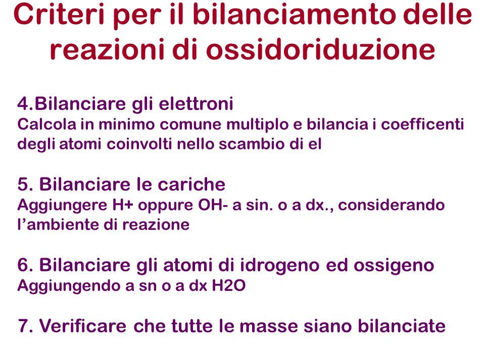 Criteri per il bilanciamento delle reazioni di ossidoriduzione 4.Bilanciare gli elettroni Calcola in minimo comune multiplo e bilancia i coefficenti d