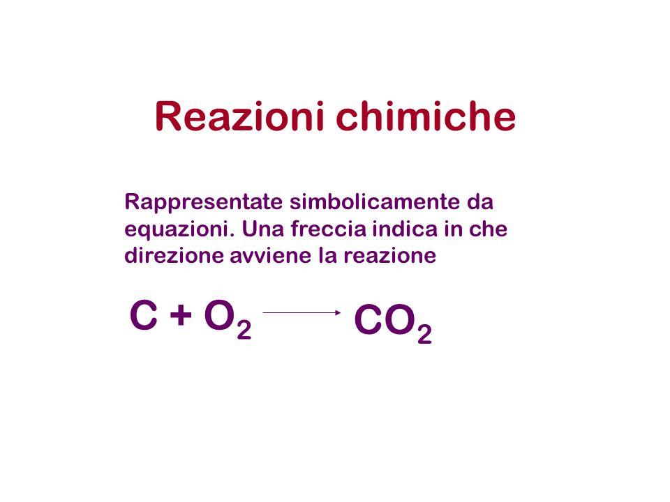 Rappresentate simbolicamente da equazioni. Una freccia indica in che direzione avviene la reazione C + O 2 CO 2