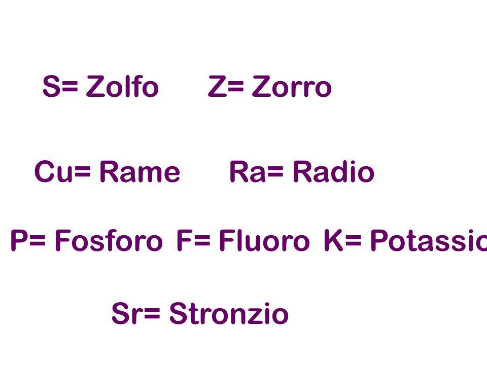 S= ZolfoZ= Zorro Cu= RameRa= Radio P= FosforoK= Potassio Sr= Stronzio F= Fluoro