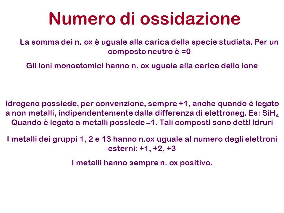 Numero di ossidazione Gli ioni monoatomici hanno n. ox uguale alla carica dello ione Idrogeno possiede, per convenzione, sempre +1, anche quando è leg
