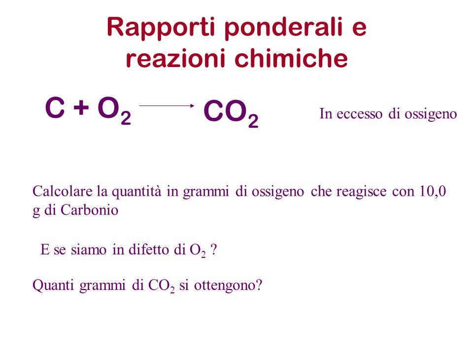 Rapporti ponderali e reazioni chimiche C + O 2 CO 2 In eccesso di ossigeno E se siamo in difetto di O 2 ? Quanti grammi di CO 2 si ottengono? Calcolar