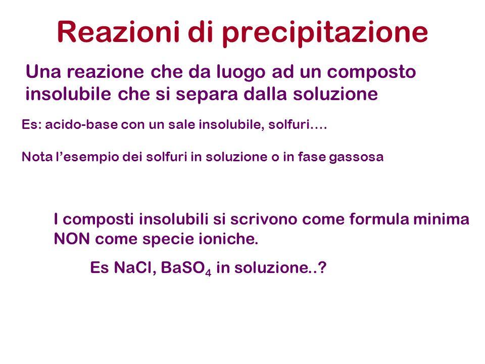 Reazioni di precipitazione Una reazione che da luogo ad un composto insolubile che si separa dalla soluzione I composti insolubili si scrivono come fo