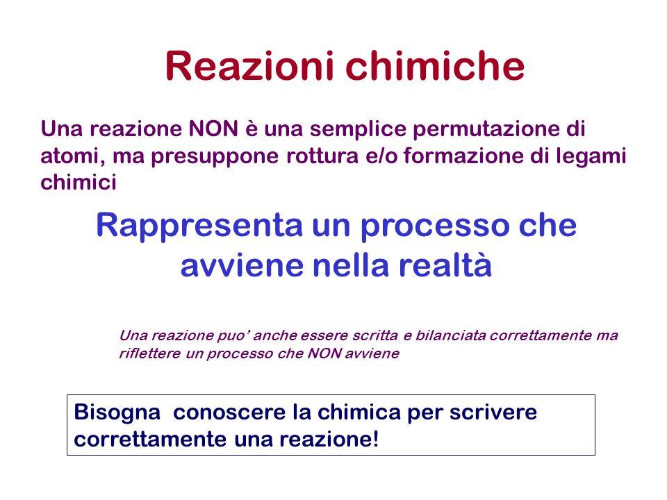 Reazioni chimiche Una reazione NON è una semplice permutazione di atomi, ma presuppone rottura e/o formazione di legami chimici Rappresenta un process