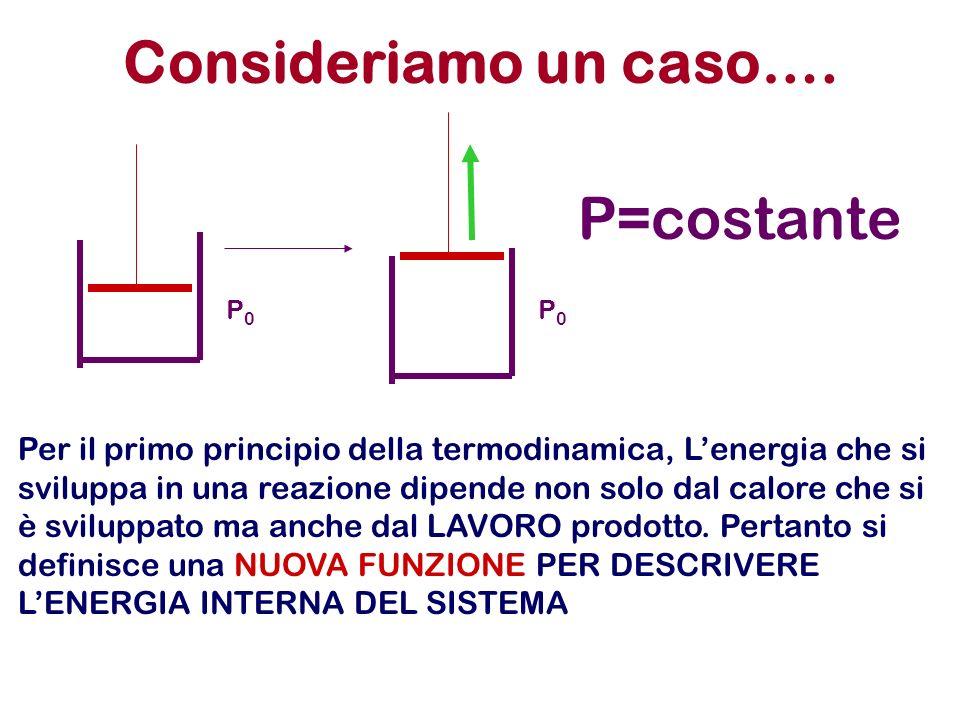 Consideriamo un caso…. P0P0 P=costante P0P0 Per il primo principio della termodinamica, Lenergia che si sviluppa in una reazione dipende non solo dal