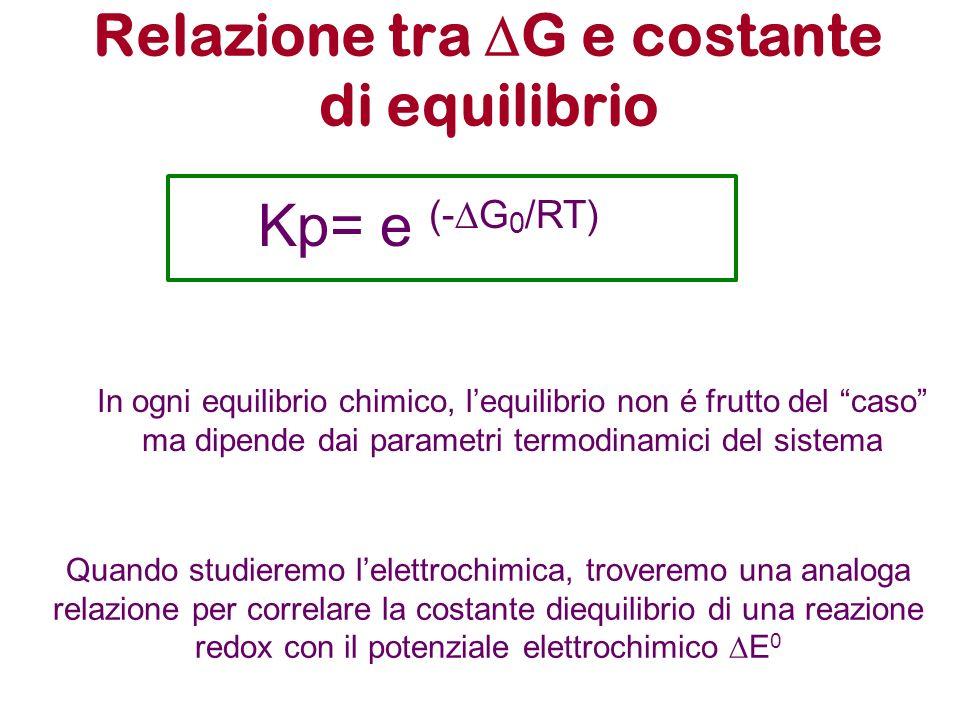 Relazione tra G e costante di equilibrio Kp= e (- G 0 /RT) In ogni equilibrio chimico, lequilibrio non é frutto del caso ma dipende dai parametri term
