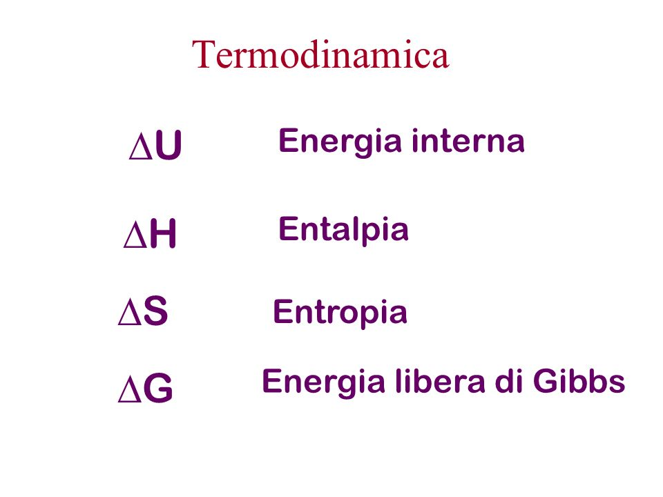 Energia in chimica U= Energia interna E la somma di tutti i contributi alla energia del sistema.