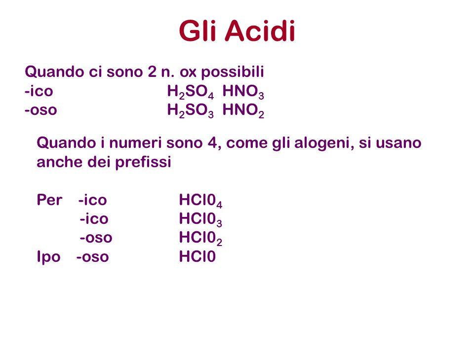 Gli Acidi Quando i numeri sono 4, come gli alogeni, si usano anche dei prefissi Per -icoHCl0 4 -icoHCl0 3 -osoHCl0 2 Ipo -osoHCl0 Quando ci sono 2 n.