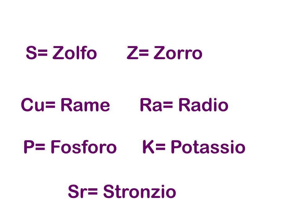 S= ZolfoZ= Zorro Cu= RameRa= Radio P= FosforoK= Potassio Sr= Stronzio
