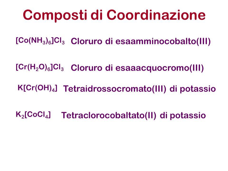 Composti di Coordinazione [Co(NH 3 ) 6 ]Cl 3 Cloruro di esaamminocobalto(III) [Cr(H 2 O) 6 ]Cl 3 Cloruro di esaaacquocromo(III) K[Cr(OH) 4 ] Tetraidro