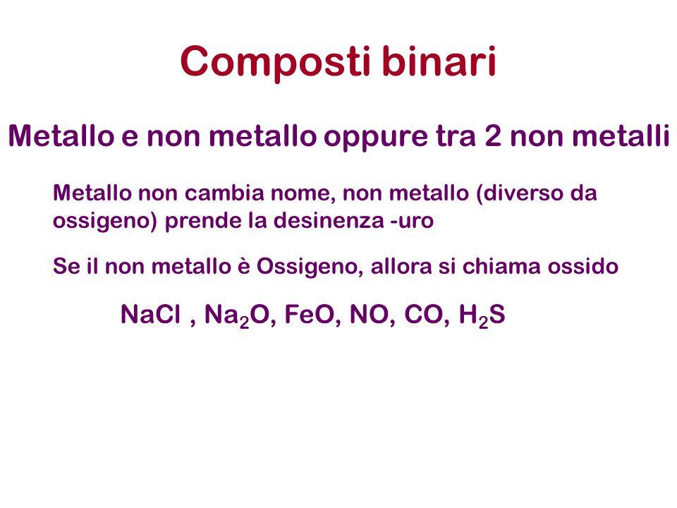 Composti binari Metallo e non metallo oppure tra 2 non metalli Se il non metallo è Ossigeno, allora si chiama ossido Metallo non cambia nome, non meta