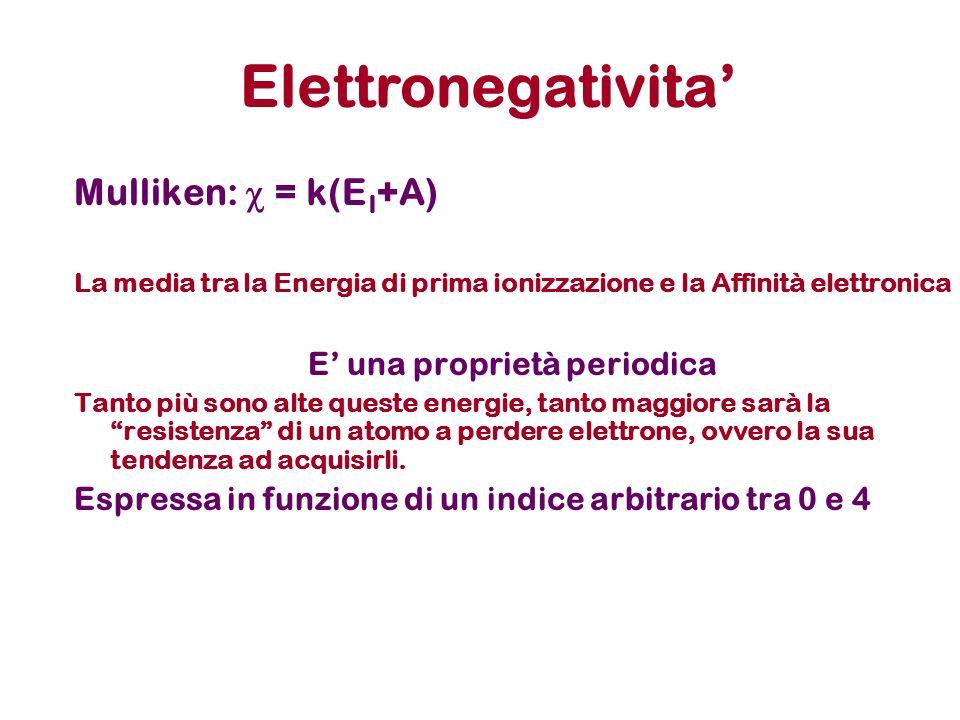 Elettronegativita Mulliken: = k(E I +A) La media tra la Energia di prima ionizzazione e la Affinità elettronica E una proprietà periodica Tanto più so