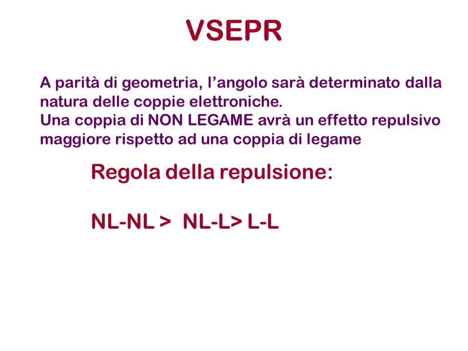 VSEPR Regola della repulsione: NL-NL > NL-L> L-L A parità di geometria, langolo sarà determinato dalla natura delle coppie elettroniche. Una coppia di