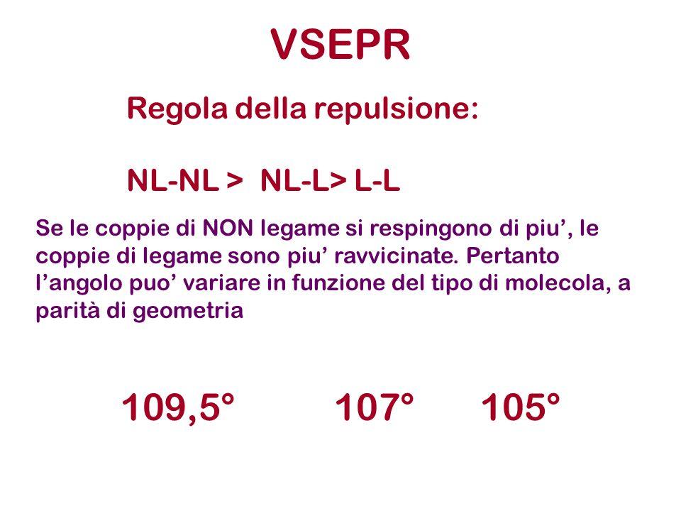 VSEPR Regola della repulsione: NL-NL > NL-L> L-L Se le coppie di NON legame si respingono di piu, le coppie di legame sono piu ravvicinate. Pertanto l