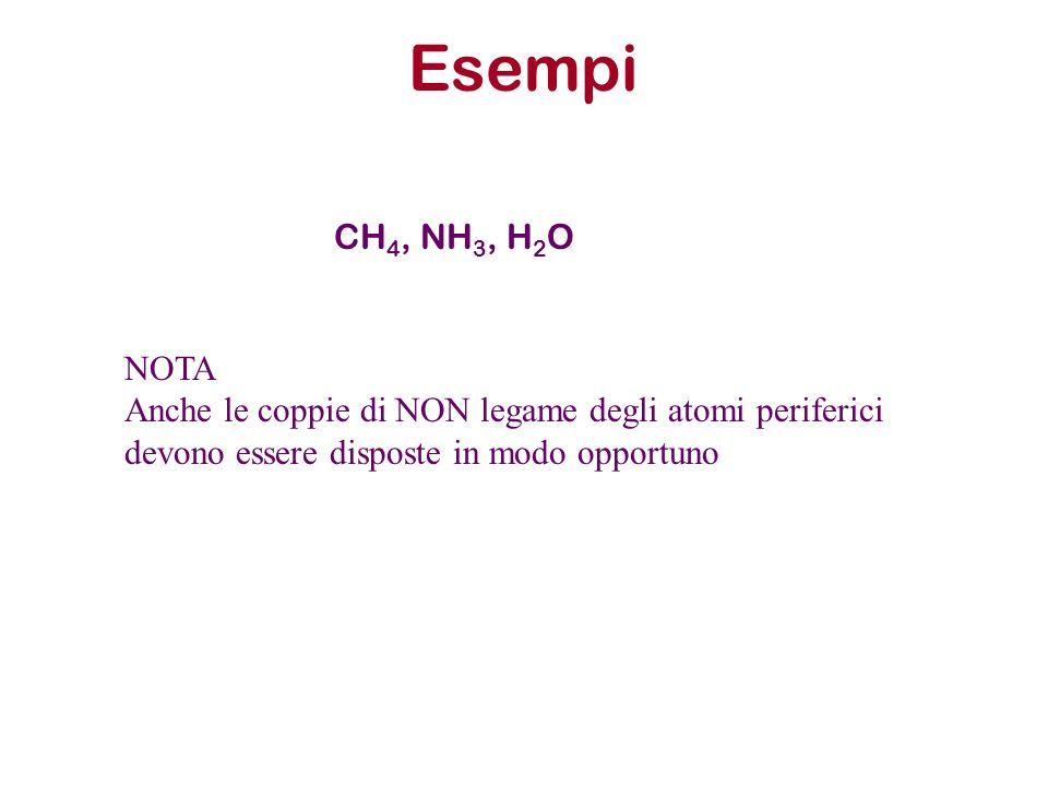 Esempi CH 4, NH 3, H 2 O NOTA Anche le coppie di NON legame degli atomi periferici devono essere disposte in modo opportuno