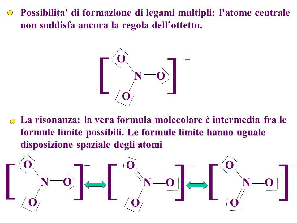 Possibilita di formazione di legami multipli: latome centrale non soddisfa ancora la regola dellottetto. NO O O ] ] _ NO O O ] ] _ Le formule limite h