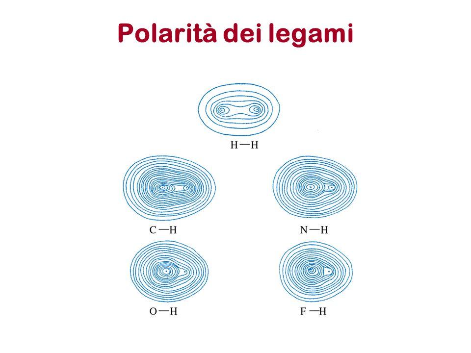 Elettronegativita Tendenza di un atomo ad attrarre la coppia di elettroni di legame