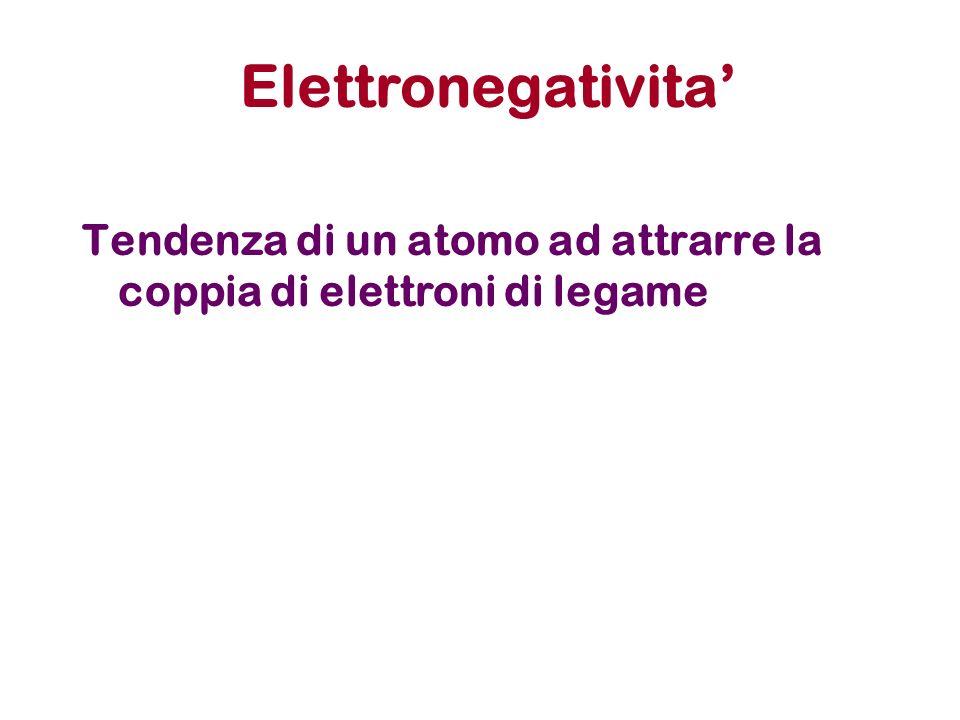 Elettronegativita Mulliken: = k(E I +A) La media tra la Energia di prima ionizzazione e la Affinità elettronica E una proprietà periodica Tanto più sono alte queste energie, tanto maggiore sarà la resistenza di un atomo a perdere elettrone, ovvero la sua tendenza ad acquisirli.