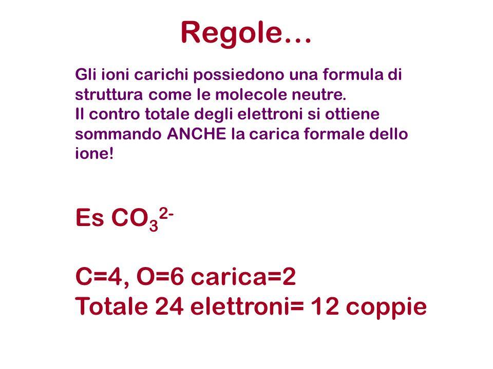 Formule di struttura : alcuni casi Latomo centrale non rispetta la regola dellottetto BeCl 2 BF 3 Latomo centrale non rispetta la regola della carica formale CrO 4 - MnO 4 - Perossidi S 2 O 8 2- O 2 2- H2O2H2O2 Specie con ossigeno a ponte N2O5N2O5 Cr 2 O 7 2- Specie con legami covalenti tra atomi centrali N2O3N2O3 N2O4N2O4 Acidi H 2 SO 4 HNO 3 Altri Composti ternari SOCl 2 POCl 3 Idrogeni non dissociabili CH 4 NH 3 H 3 PO 3 Tio composti S 2 O 3 2- Sostanze allo stato elementare P4P4 S8S8 Composti di coordinazione NiCl 4 2- [Co(NH 3 ) 6 ] 2+