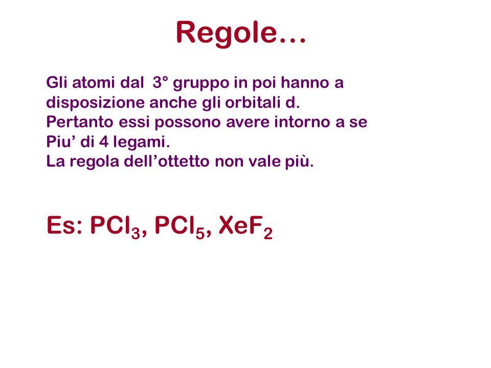 Regole… Gli atomi dal 3° gruppo in poi hanno a disposizione anche gli orbitali d. Pertanto essi possono avere intorno a se Piu di 4 legami. La regola