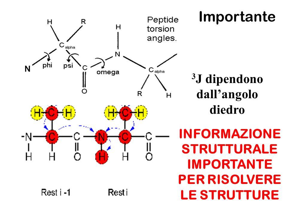 N Importante 3 J dipendono dallangolo diedro INFORMAZIONE STRUTTURALE IMPORTANTE PER RISOLVERE LE STRUTTURE