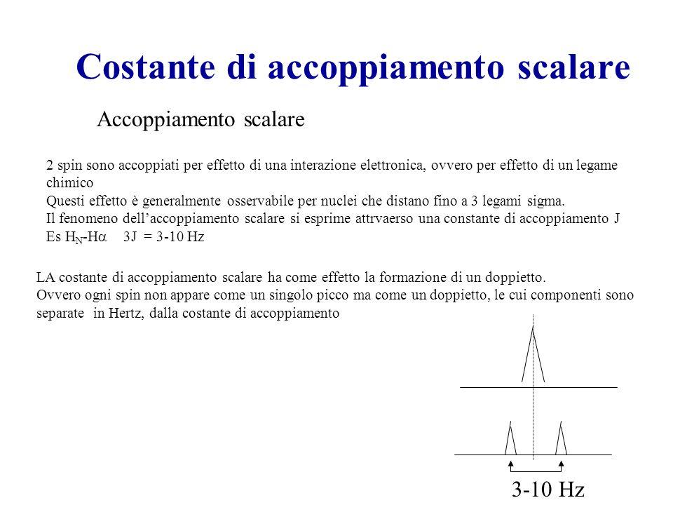 Costante di accoppiamento scalare Accoppiamento scalare 2 spin sono accoppiati per effetto di una interazione elettronica, ovvero per effetto di un le