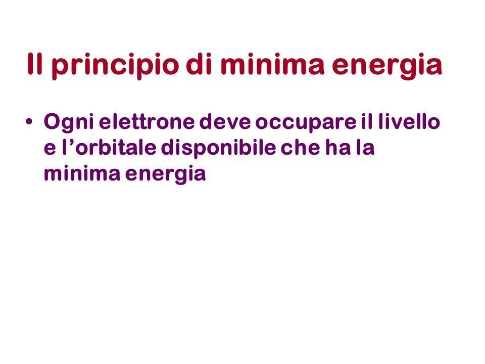 Il principio di minima energia Ogni elettrone deve occupare il livello e lorbitale disponibile che ha la minima energia