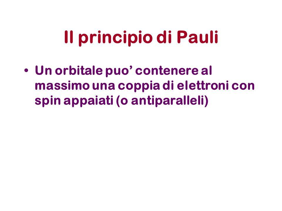 Il principio di Pauli Un orbitale puo contenere al massimo una coppia di elettroni con spin appaiati (o antiparalleli)