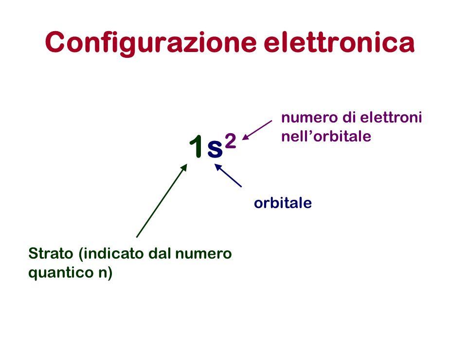 Configurazione elettronica 1s21s2 Strato (indicato dal numero quantico n) orbitale numero di elettroni nellorbitale
