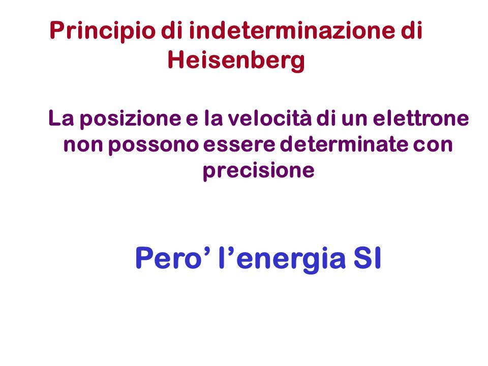 Principio di indeterminazione di Heisenberg La posizione e la velocità di un elettrone non possono essere determinate con precisione Pero lenergia SI
