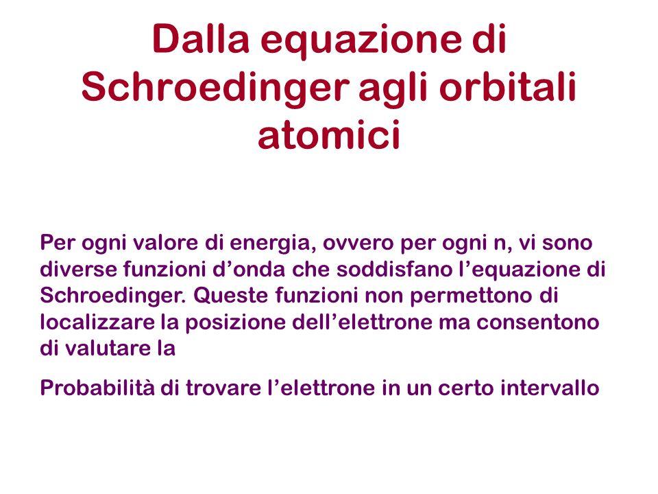Dalla equazione di Schroedinger agli orbitali atomici Per ogni valore di energia, ovvero per ogni n, vi sono diverse funzioni donda che soddisfano leq